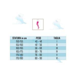 MEDI SWING SENSATION Calza Autoreggente Punta Aperta mmHg 18 (140 Denari)