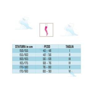 MEDI SWING SENSATION Collant Punta Aperta mmHg 18 (140 Denari)